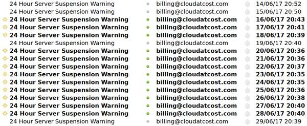 24 Hours Server Suspension Warning E-mails from Cloud at Cost